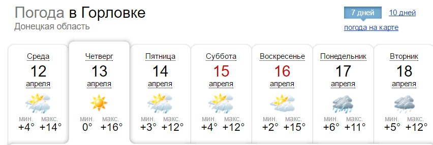 Точная погода в геджухе на 10 дней точная